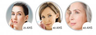 mériance âge
