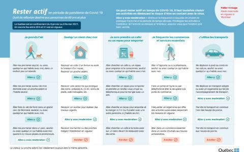 Rester actif en période de pandémie: outil pour les 60 ans ou plus de Santé Montréal